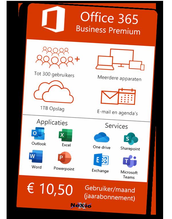 afbeelding van een prijskaart van Office Business premium 365, met iconen en een prijs van tien euro vijftig